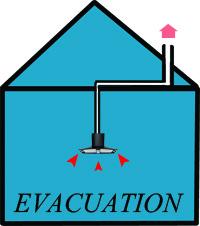 hotte évacuation novy